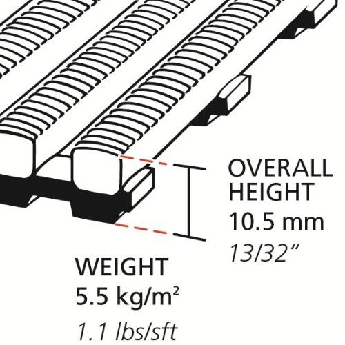 Heronrib Wet Area Non Slip Mat Overall Size
