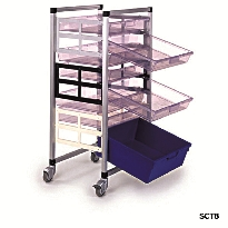 Small Parts Trolleys